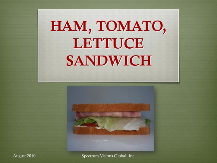 Ham, Tomato, Lettuce Sandwich Visual Recipe